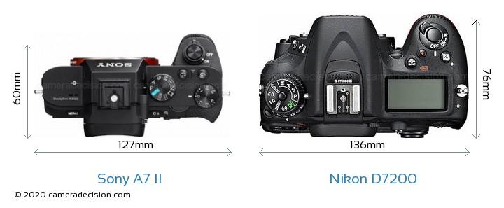 Sony A7 II vs Nikon D7200 Camera Size Comparison - Top View