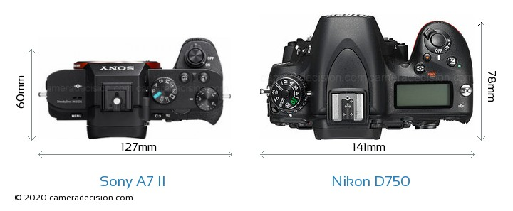 Sony A7 II vs Nikon D750 Camera Size Comparison - Top View