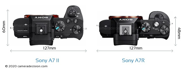 Sony A7 II vs Sony A7R Camera Size Comparison - Top View
