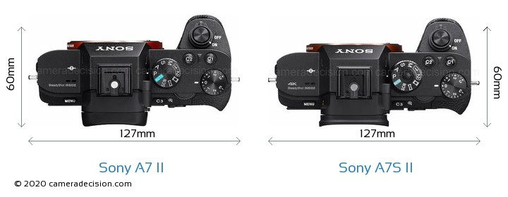 Sony A7 II vs Sony A7S II Camera Size Comparison - Top View