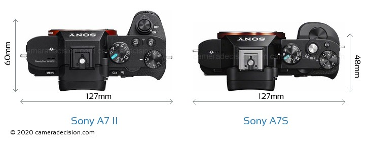 Sony A7 II vs Sony A7S Camera Size Comparison - Top View