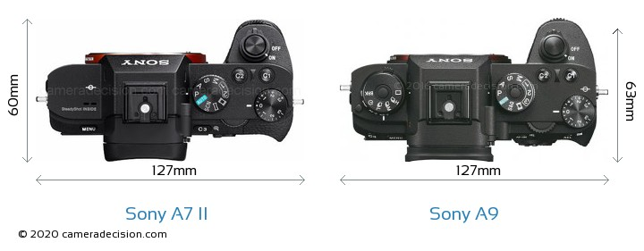 Sony A7 II vs Sony A9 Camera Size Comparison - Top View