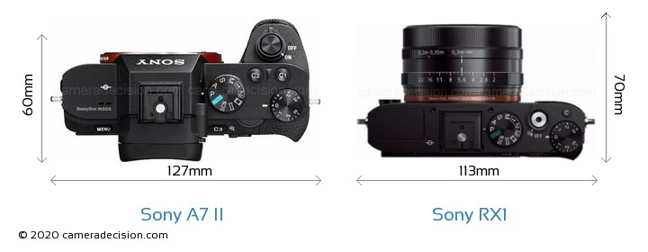 Sony A7 II vs Sony RX1 Camera Size Comparison - Top View