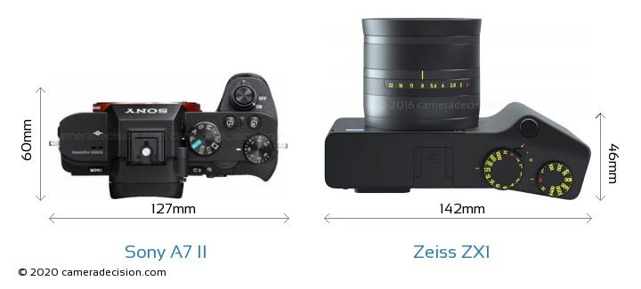 Sony A7 II vs Zeiss ZX1 Camera Size Comparison - Top View