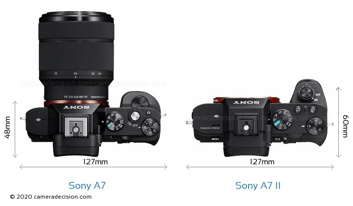 Sony A7 vs Sony A7 II Camera Size Comparison - Top View