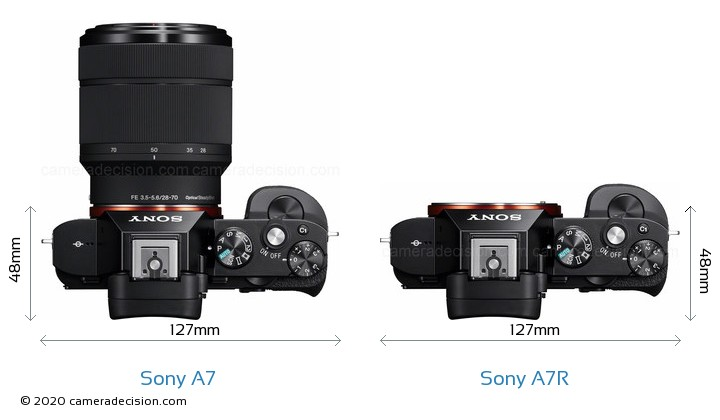 Sony A7 vs Sony A7R Camera Size Comparison - Top View