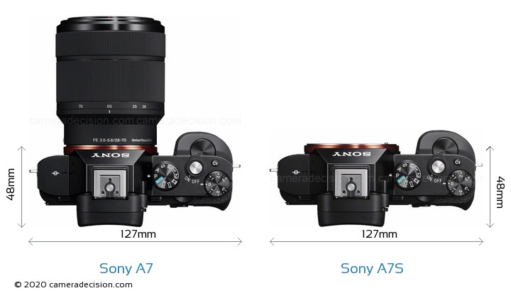 Sony A7 vs Sony A7S Camera Size Comparison - Top View
