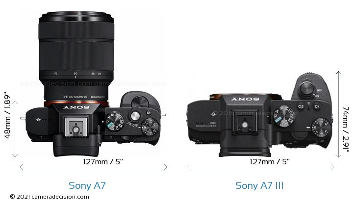 Sony A7 vs Sony A7 III Camera Size Comparison - Top View