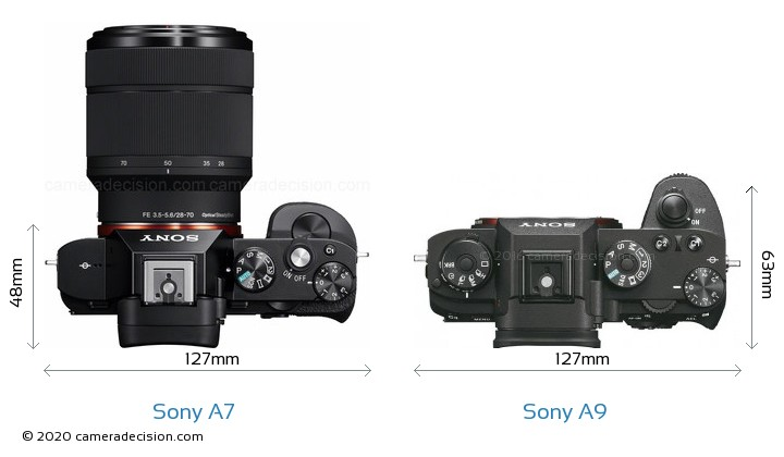 Sony A7 vs Sony A9 Camera Size Comparison - Top View