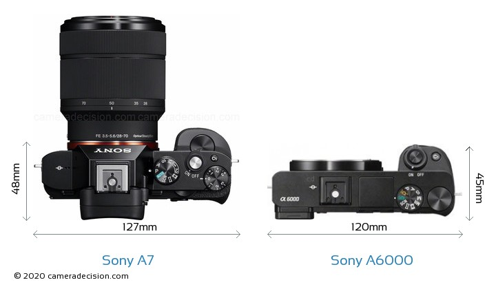 Sony A7 vs Sony A6000 Camera Size Comparison - Top View