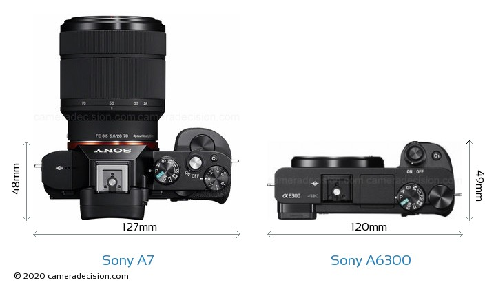 Sony A7 vs Sony A6300 Camera Size Comparison - Top View