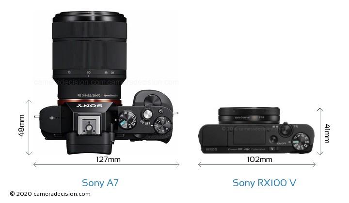 Sony A7 vs Sony RX100 V Camera Size Comparison - Top View