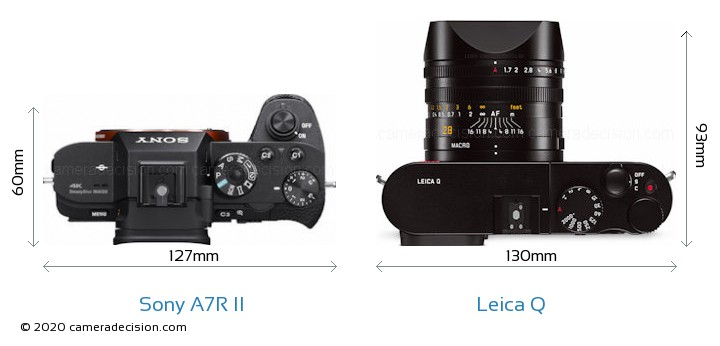 Sony A7R II vs Leica Q Camera Size Comparison - Top View