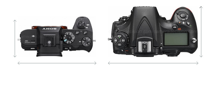 Sony A7R II vs Nikon D810A Camera Size Comparison - Top View