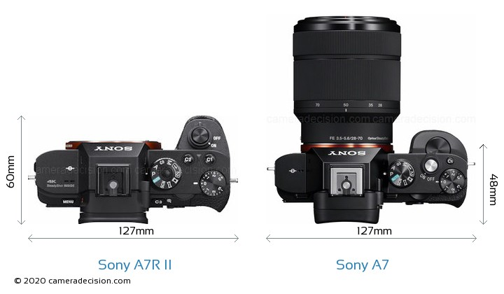 Sony A7R II vs Sony A7 Camera Size Comparison - Top View