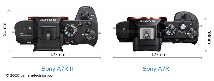 Sony A7R II vs Sony A7R Camera Size Comparison - Top View