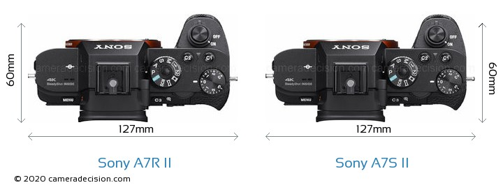Sony A7R II vs Sony A7S II Camera Size Comparison - Top View