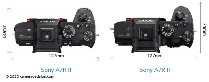 Sony A7R II vs Sony A7R III Camera Size Comparison - Top View
