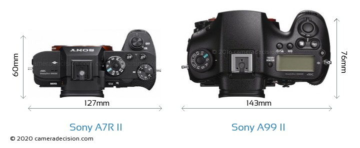 Sony A7R II vs Sony A99 II Camera Size Comparison - Top View