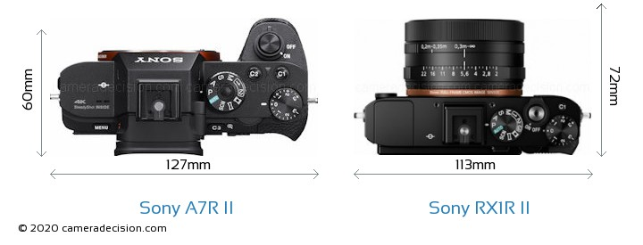 Sony A7R II vs Sony RX1R II Camera Size Comparison - Top View