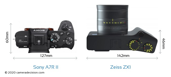 Sony A7R II vs Zeiss ZX1 Camera Size Comparison - Top View