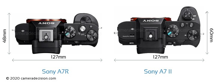 Sony A7R vs Sony A7 II Camera Size Comparison - Top View