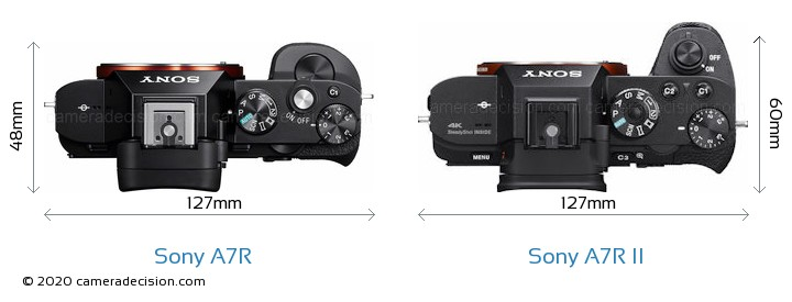 Sony A7R vs Sony A7R II Camera Size Comparison - Top View