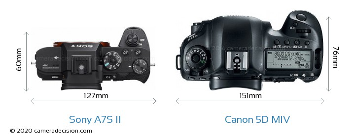 Sony A7S II vs Canon 5D MIV Camera Size Comparison - Top View
