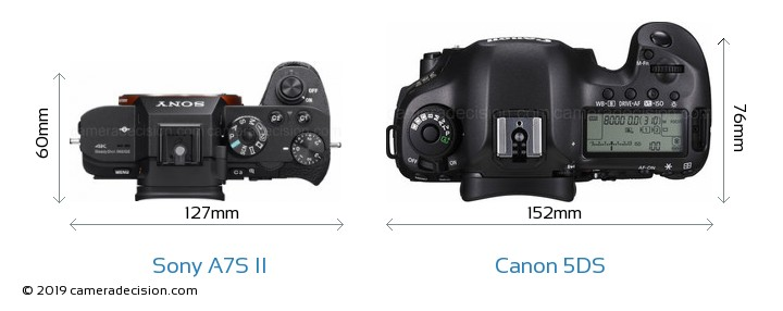 Sony A7S II vs Canon 5DS Camera Size Comparison - Top View