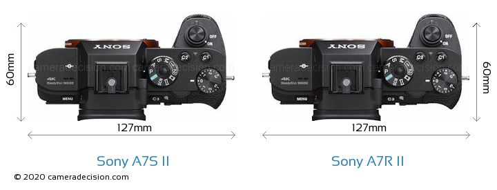 Sony A7S II vs Sony A7R II Camera Size Comparison - Top View