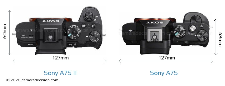 Sony A7S II vs Sony A7S Camera Size Comparison - Top View