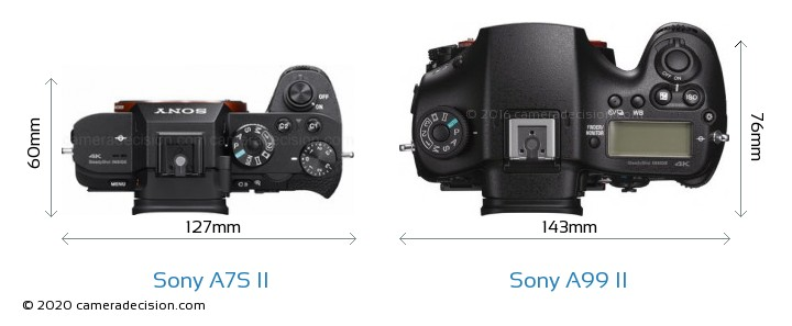 Sony A7S II vs Sony A99 II Camera Size Comparison - Top View