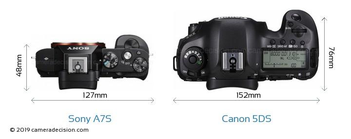 Sony A7S vs Canon 5DS Camera Size Comparison - Top View