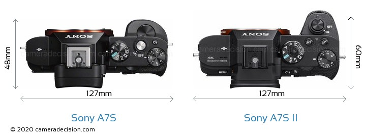 Sony A7S vs Sony A7S II Camera Size Comparison - Top View