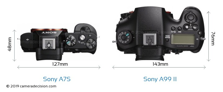Sony A7S vs Sony A99 II Camera Size Comparison - Top View