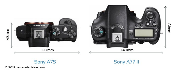 Sony A7S vs Sony A77 II Camera Size Comparison - Top View