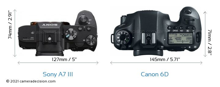 Sony A7 III vs Canon 6D Camera Size Comparison - Top View