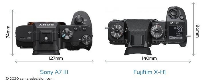 Sony A7 III vs Fujifilm X-H1 Camera Size Comparison - Top View