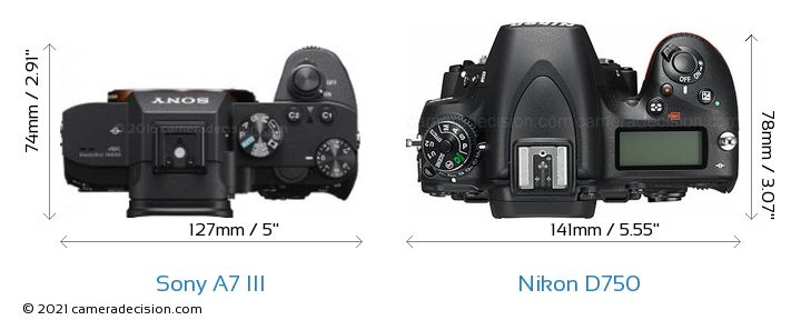 Sony-Alpha-A7-III-vs-Nikon-D750-top-view