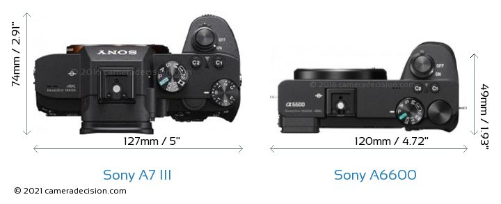 Sony A7 III vs Sony A6600 Camera Size Comparison - Top View