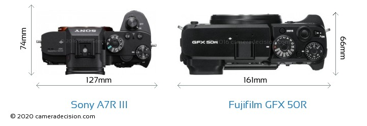 Sony A7R III vs Fujifilm GFX 50R Camera Size Comparison - Top View