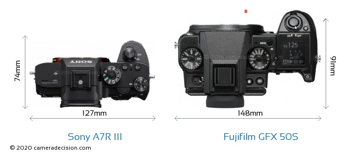 Sony A7R III vs Fujifilm GFX 50S Camera Size Comparison - Top View
