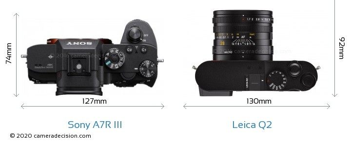 Sony A7R III vs Leica Q2 Camera Size Comparison - Top View