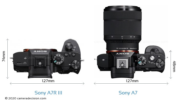 Sony A7R III vs Sony A7 Detailed Comparison