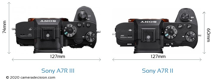 Sony A7R III vs Sony A7R II Camera Size Comparison - Top View