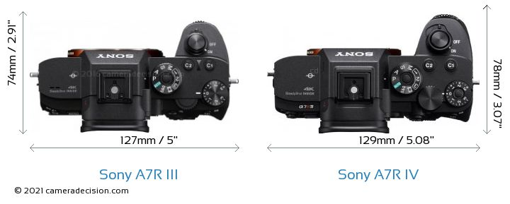 Sony A7R III vs Sony A7R IV Camera Size Comparison - Top View