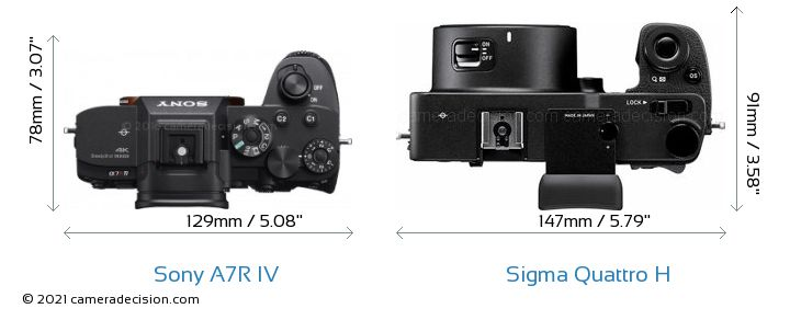 Sony A7R IV vs Sigma Quattro H Camera Size Comparison - Top View
