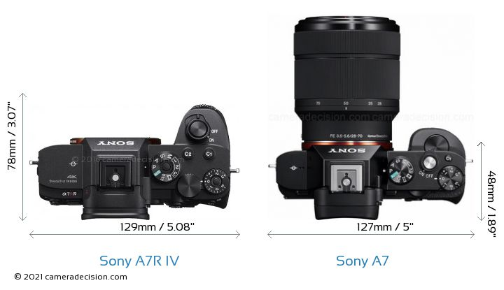 Sony A7R IV vs Sony A7 Camera Size Comparison - Top View