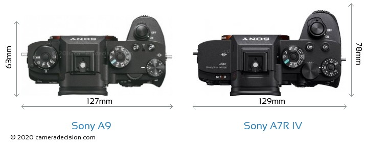 Sony A9 vs Sony A7R IV Camera Size Comparison - Top View