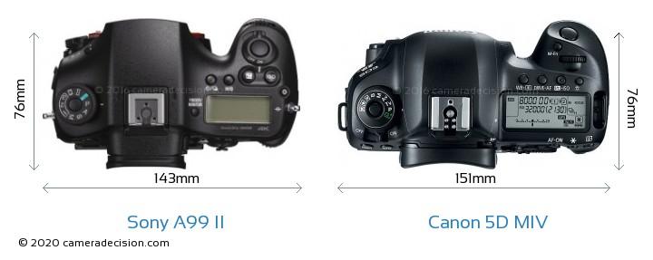 Sony A99 II vs Canon 5D MIV Camera Size Comparison - Top View